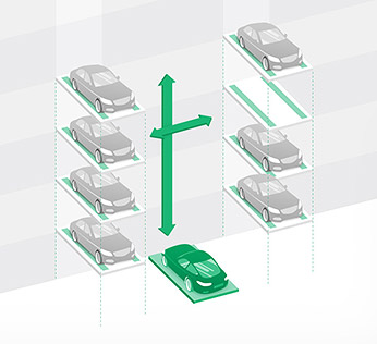 Parking system type
